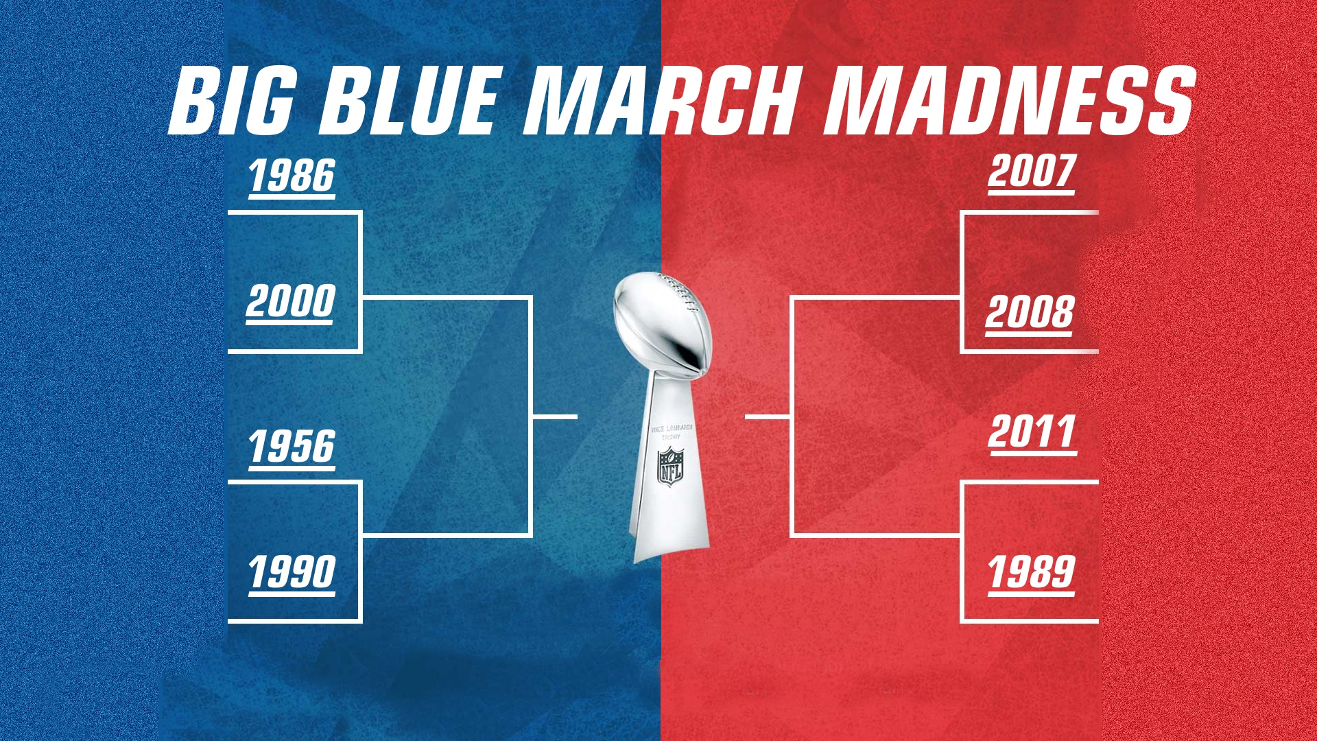 Big Blue March Madness
